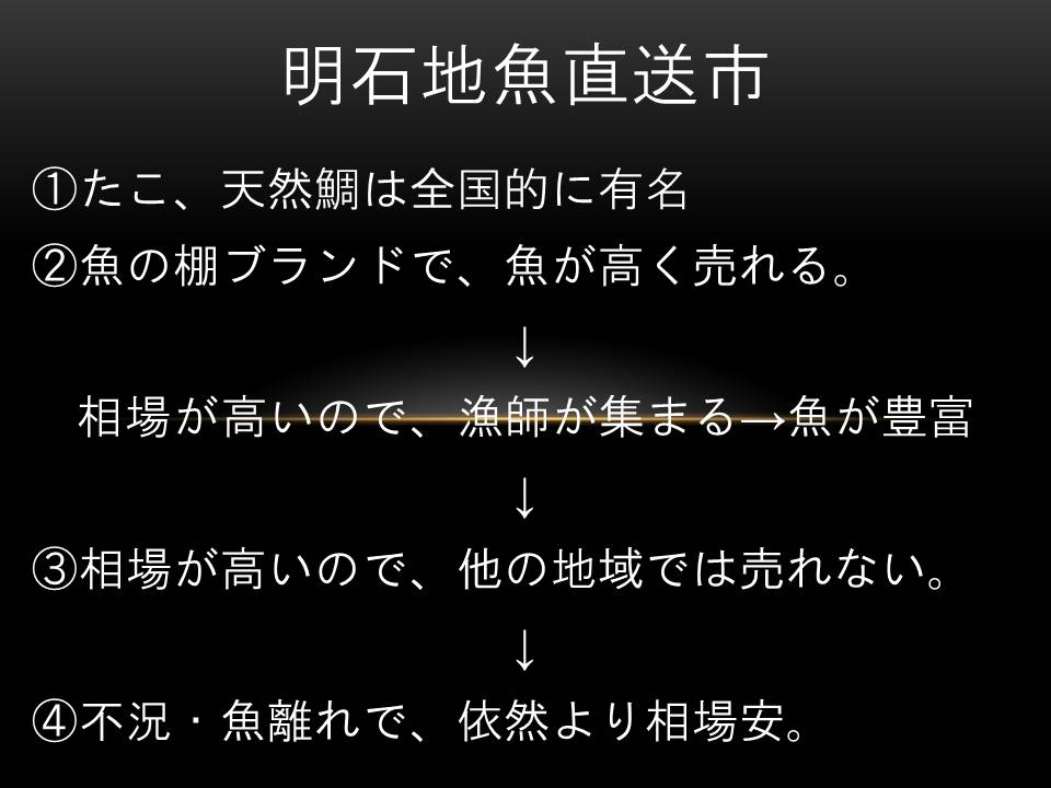 f0070004_1363467.jpg