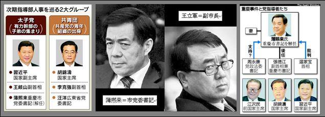 中国共産党の権力争い ≪重慶事件≫ : 気まゝな日記
