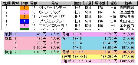 c0030536_19575029.jpg