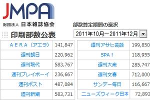 実は、日本人の中では孫さんじゃなくてオノ・ヨーコさんがツイッターのフォロワー数1位だったりします_b0007805_110517.jpg