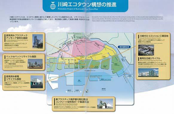 川崎ゼロ・エミッション工業団地と富士市の産業政策_f0141310_8192038.jpg