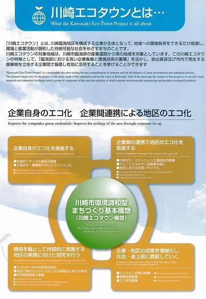 川崎ゼロ・エミッション工業団地と富士市の産業政策_f0141310_819723.jpg