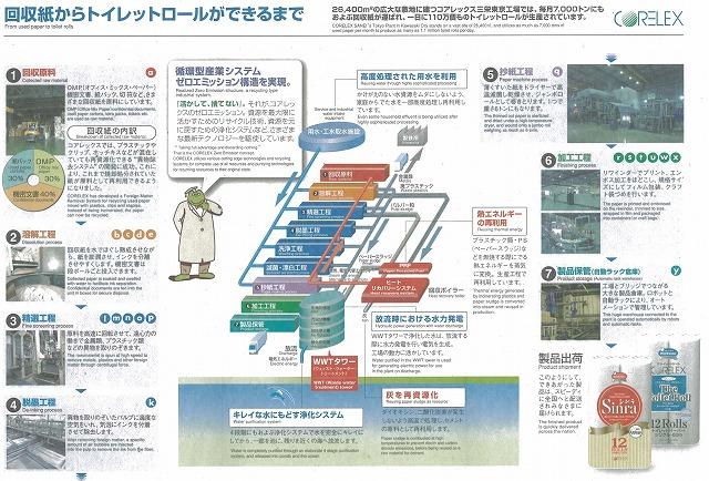 川崎ゼロ・エミッション工業団地と富士市の産業政策_f0141310_8201627.jpg