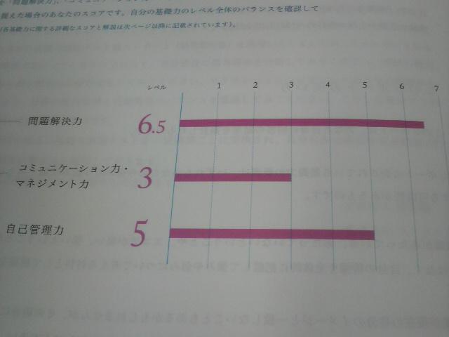 b0034546_22353892.jpg