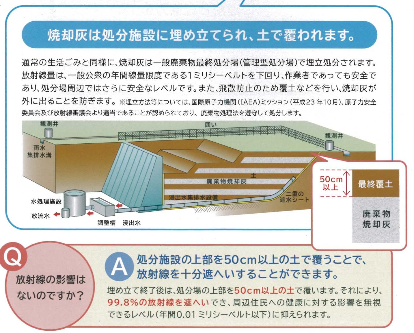東日本大震災で発生した災害ガレキの試験焼却に関する議員全員協議会_f0141310_8394533.jpg