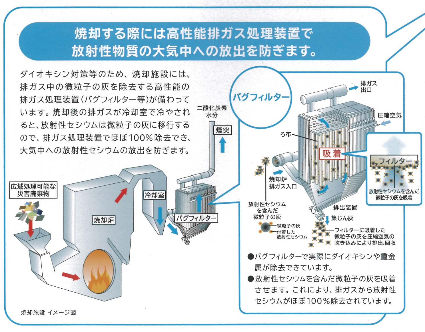 東日本大震災で発生した災害ガレキの試験焼却に関する議員全員協議会_f0141310_8402759.jpg