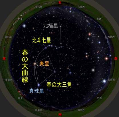 春の夫婦星_e0149215_23275390.jpg