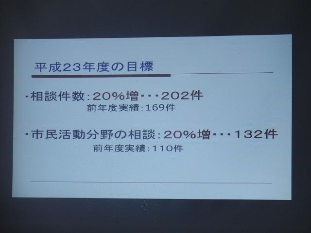 セカンドライフをどう過ごすか?準備するか? 富士市セカンドライフ促進ネットワーク_f0141310_8104749.jpg