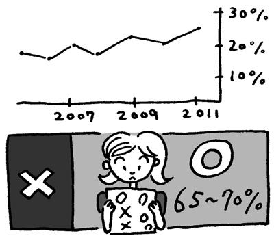「平成24年度 日本語教育能力検定試験 合格するための本」(アルク)_f0134538_10263028.jpg
