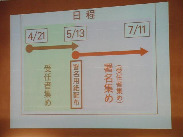浜岡原発再稼動の是非を問う県民投票実現に向けたの説明会_f0141310_753345.jpg