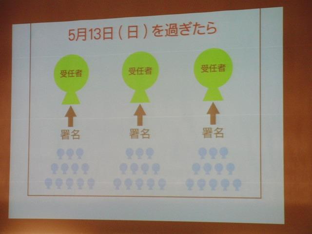浜岡原発再稼動の是非を問う県民投票実現に向けたの説明会_f0141310_7561985.jpg