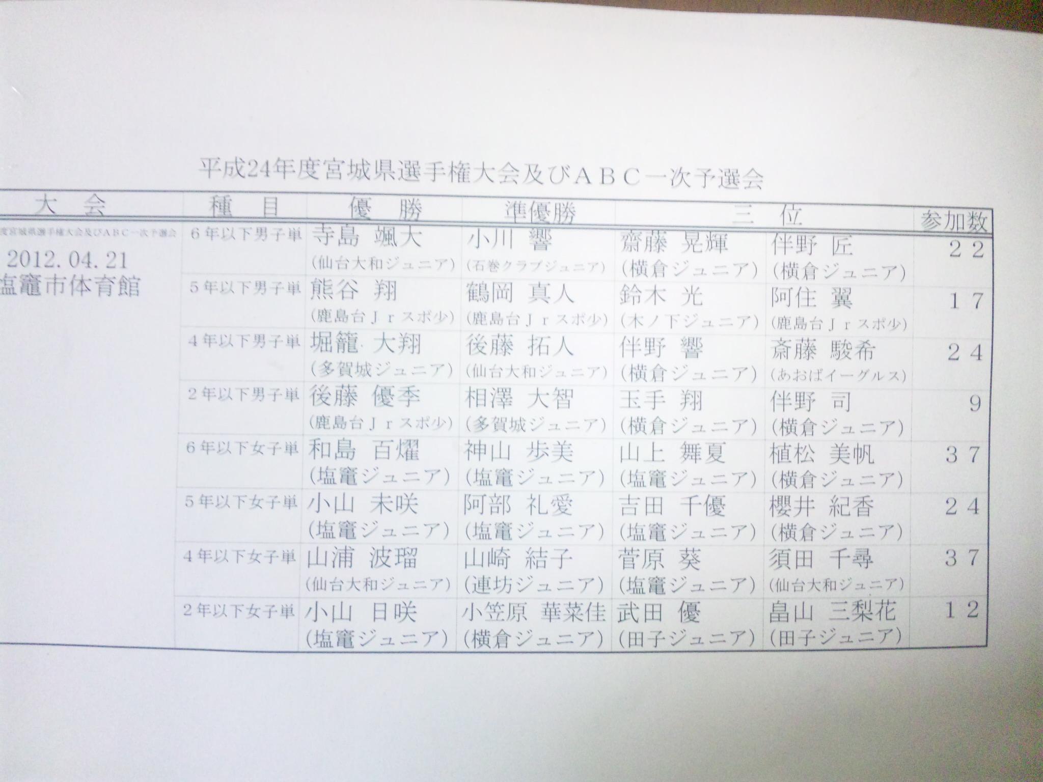 f0236646_1324494.jpg