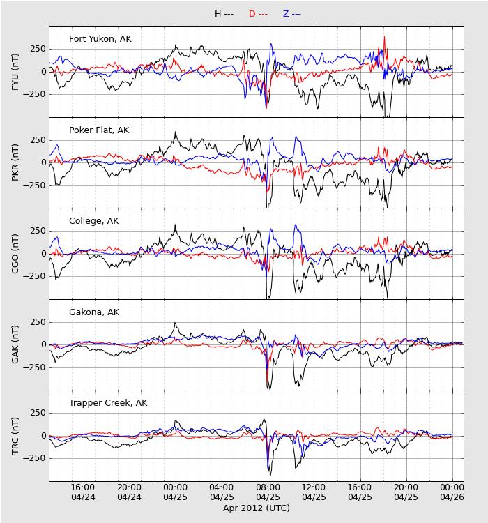 HAARPに地震波か?研究用60:オーロラ活発化、300nTの地震電磁波到来!_e0171614_10422843.png