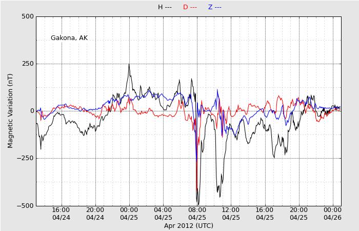 HAARPに地震波か?研究用60:オーロラ活発化、300nTの地震電磁波到来!_e0171614_10424350.png