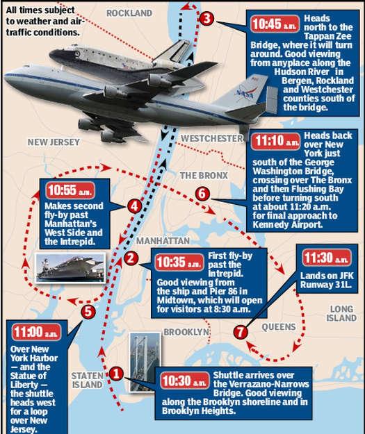 もうすぐニューヨーク上空をスペース・シャトルが飛び回ります_b0007805_21565287.jpg