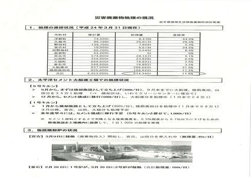 岩手県内の災害廃棄物処理の現状(3月31日現在)_b0199244_833571.jpg
