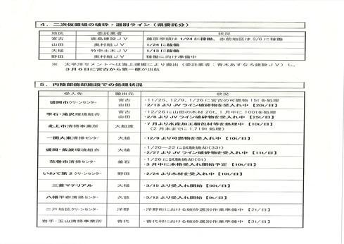 岩手県内の災害廃棄物処理の現状(3月31日現在)_b0199244_834295.jpg