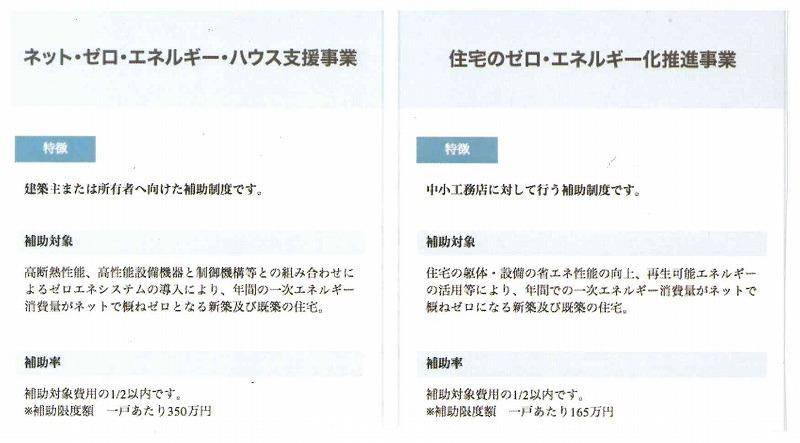 ゼロ・エネルギー推進事業_f0059988_12311472.jpg