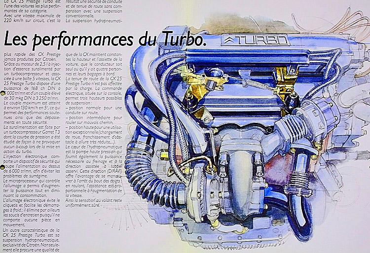 CX25.Prestige-Turbo\'86カタログ_b0242510_21454781.jpg