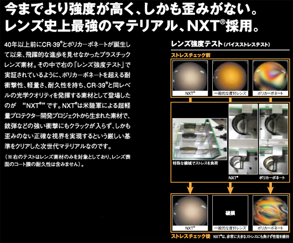 OAKLEY RADAR用次世代マテリアルレンズNXTマスク・度付き対応レンズ発売開始!_c0003493_10453656.jpg