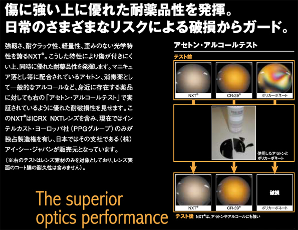 OAKLEY RADAR用次世代マテリアルレンズNXTマスク・度付き対応レンズ発売開始!_c0003493_10455452.jpg