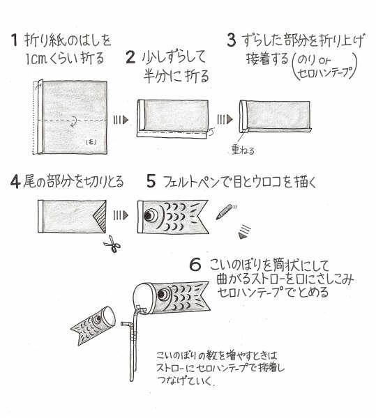 クリスマス 折り紙 折り紙 こいのぼり : erihayami.exblog.jp
