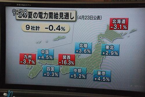 関西圏の人びとは関西電力の「計画停電」の脅しに屈しないで!_d0174710_9314278.jpg