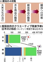 韓国の新聞上で韓国の国立大教授がK-Popを「薄っぺらい一発屋」と完全否定_b0007805_10134987.jpg