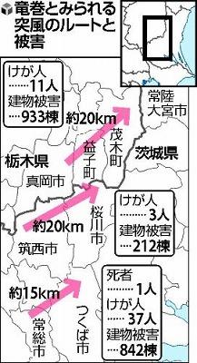 """6日の""""竜巻""""の気象レーダーデータ:トルネード、ツイスター vs 地下ハウス_e0171614_1546828.jpg"""