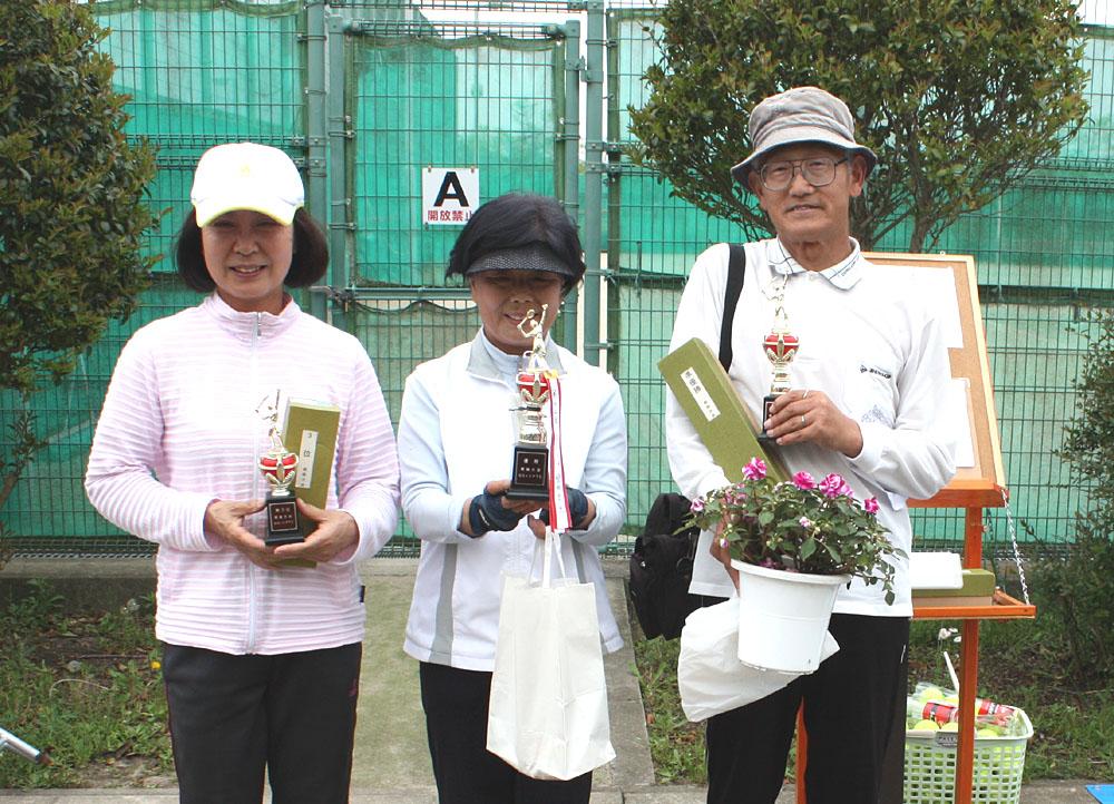 SGシニアテニスクラブの親睦大会に参加_b0114798_1763040.jpg