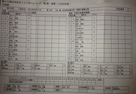 上牧クラブOB 日本女子ソフトボールリーグに登場(5/12)_b0226723_4415835.jpg