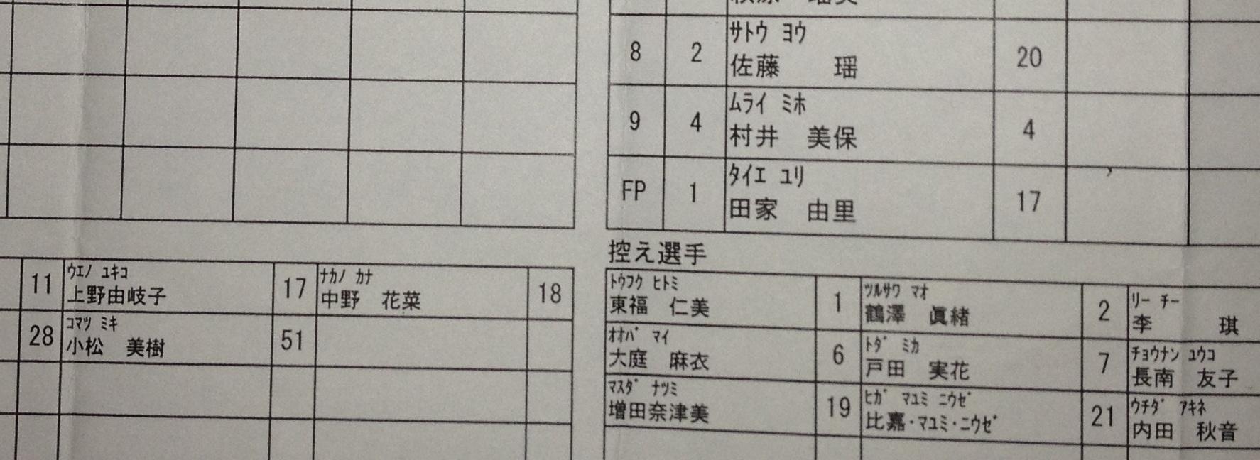 上牧クラブOB 日本女子ソフトボールリーグに登場(5/12)_b0226723_4425110.jpg