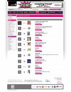 中川翔子のべストアルバムがHMV香港JK-POPチャートで初登場1位の快挙!!_e0025035_1731416.jpg