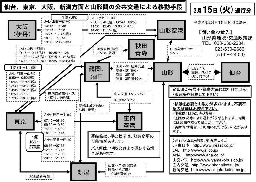 いとこ夫婦を仙台へ_c0249163_20121110.jpg