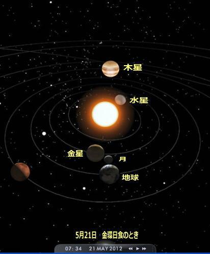 金環日食と「夢」と「宇宙」_b0213435_184892.jpg