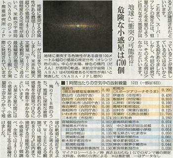 接近中の小惑星、衛星に衝突の可能性_c0024539_102035.jpg