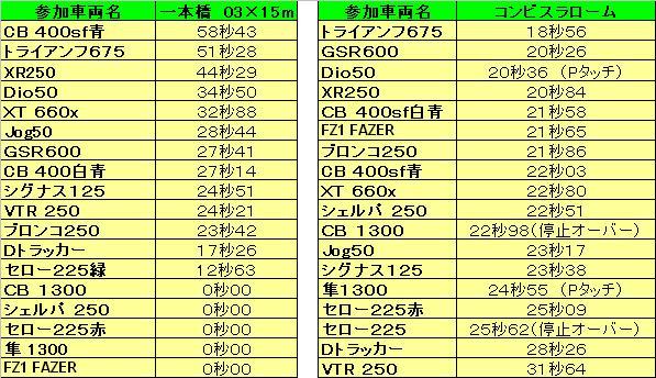 b0095299_12303048.jpg
