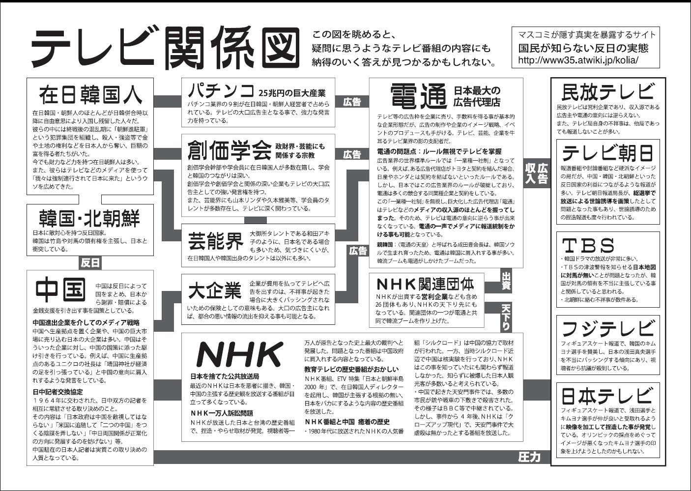 最近のネット・パロディーのいくつか:ジョークの分かる日本人、すばらしいですナア!?_e0171614_1431487.jpg