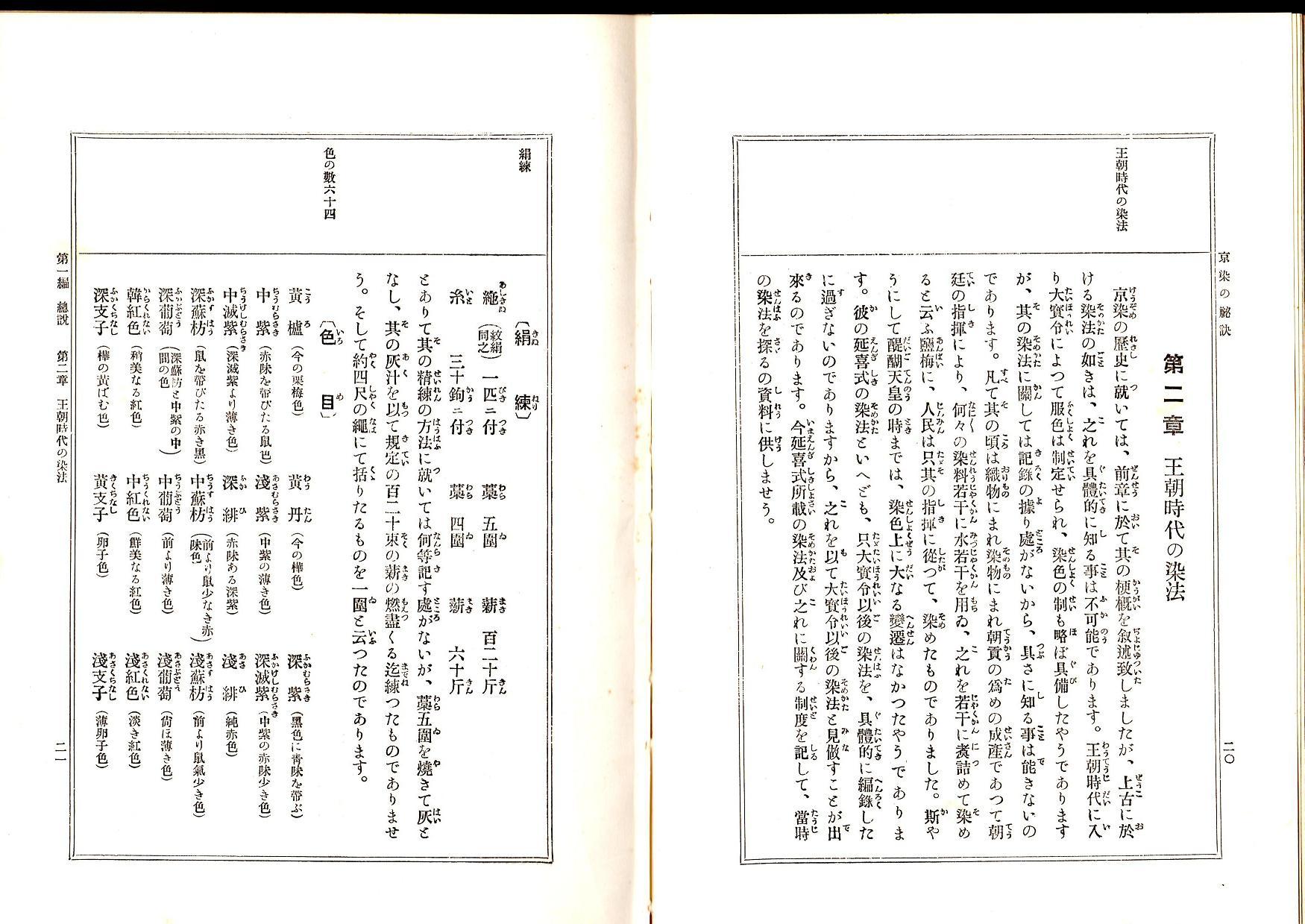 京染の秘訣 2_c0246656_15172092.jpg