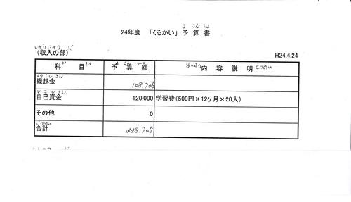 平成24年度予算書_f0202120_21481417.jpg