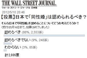 賛成88%?! 実はアメリカ以上に同性婚に寛容な日本_b0007805_10323963.jpg