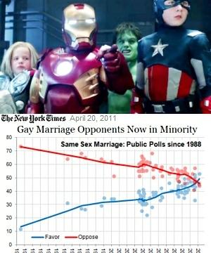 賛成88%?! 実はアメリカ以上に同性婚に寛容な日本_b0007805_959684.jpg