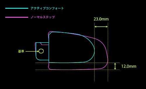 K1600GTLのフットレスト小さくな~れ・・・・。_e0254365_20305938.jpg