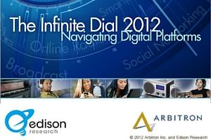 アメリカでは、ここ10年でインターネット・ラジオの聴取者が5倍増に!!!_b0007805_18284.jpg