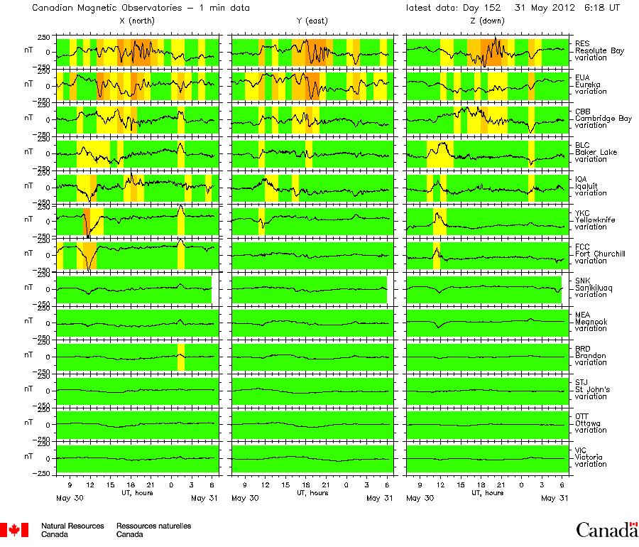 HAARPに地震波か?研究用63:250nTの地震電磁波到来!_e0171614_154191.png