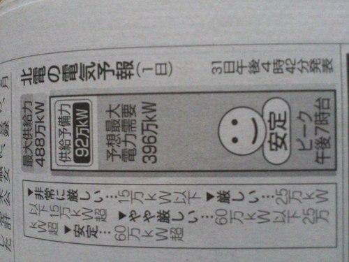 北海道電力の電気予報_b0106766_754051.jpg
