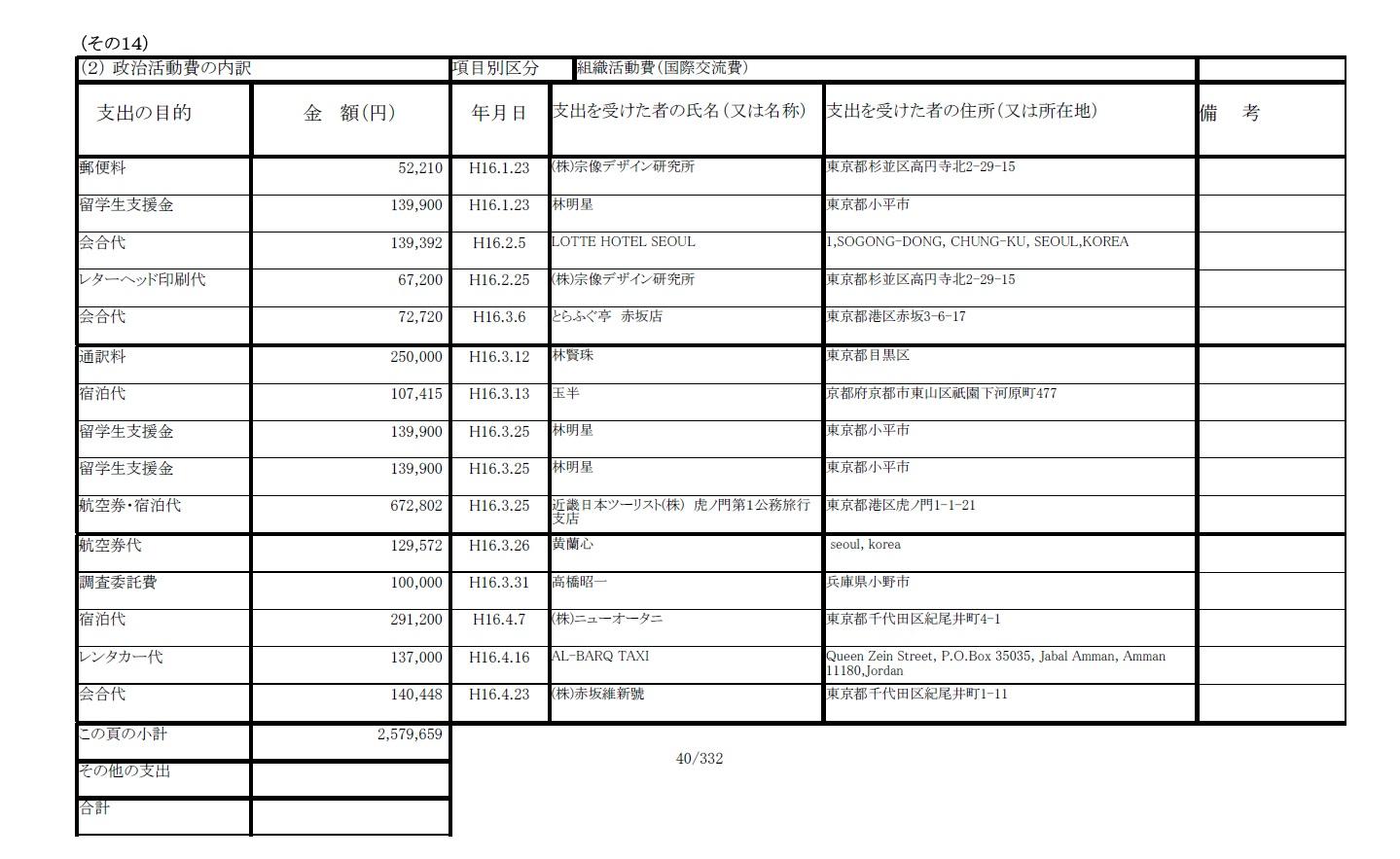 中国人スパイ問題は徹底追求を_d0044584_1029092.jpg