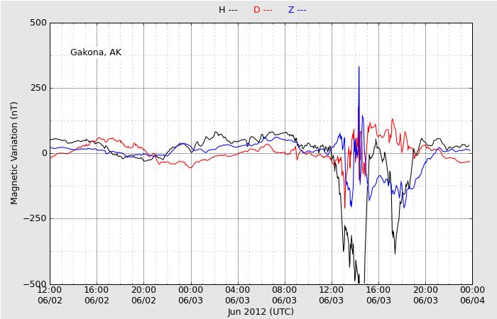 HAARPに地震波か?研究用64:400nTの地震電磁波到来!_e0171614_8591087.png