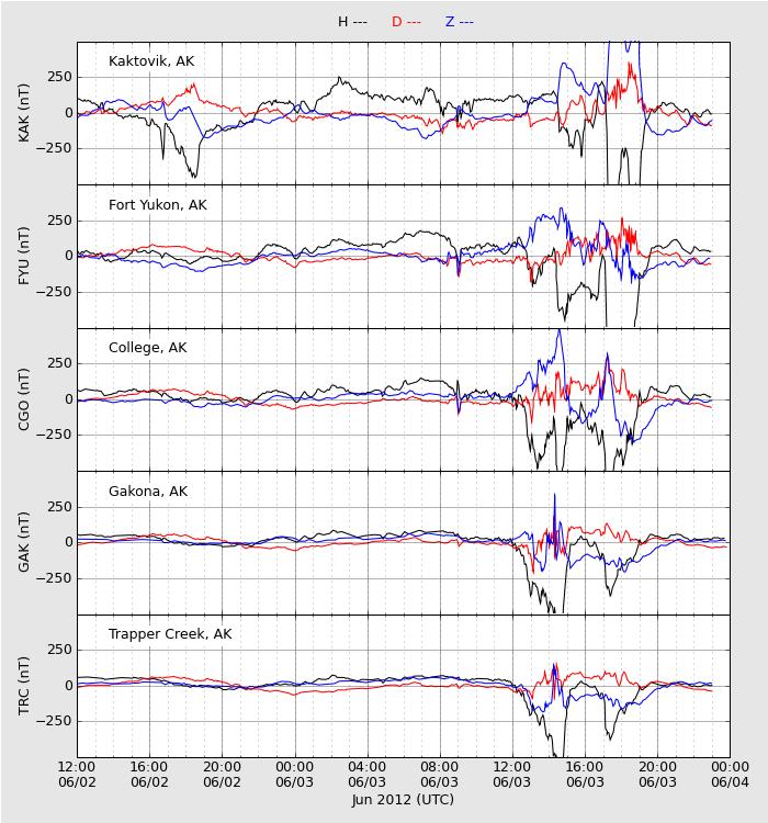 HAARPに地震波か?研究用64:400nTの地震電磁波到来!_e0171614_8591342.png