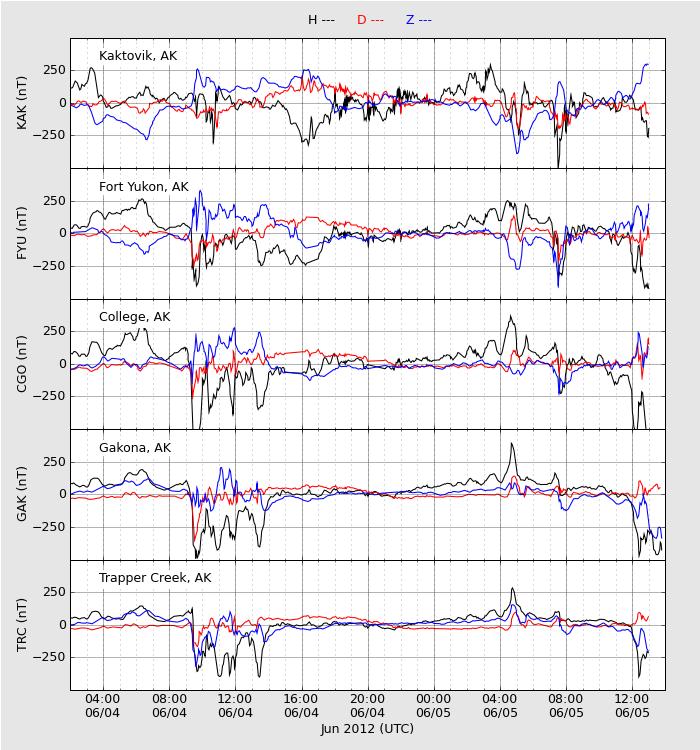 HAARPに地震波か?研究用65:400nTの地震電磁波到来!_e0171614_22585352.png